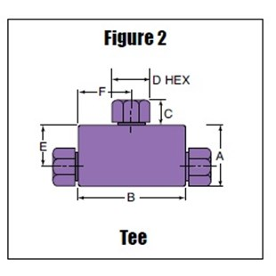 QS Serie Fittings - T
